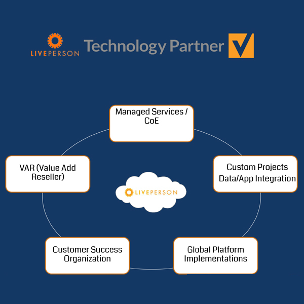 NAVOMI LivePerson consulting services
