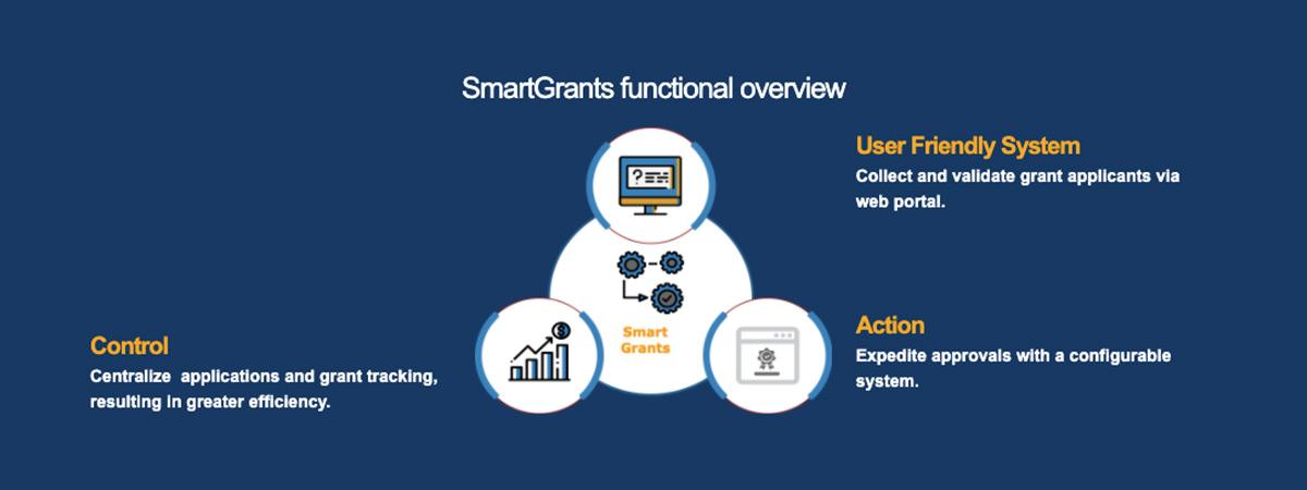 NAVOMI SmartGrants functional overview